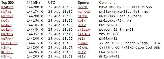 N2KNL | Amateur Radio Extra Class / Grid Square FN41XQ